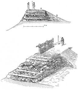 Крепостной вал Оппидума